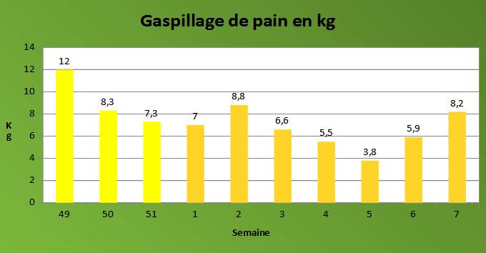 graphique.PNG
